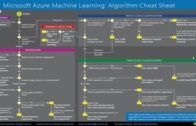 If a machine can learn, why can't YOU learn Azure Machine Learning?