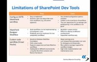Power Up Your SharePoint/Office 365 Business Applications