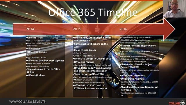 office 365 sharepoint user guide