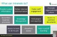 Secrets of Successful SharePoint Intranets