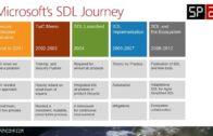 Secure SharePoint Development