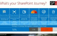 SharePoint Governance Strategies for 2013