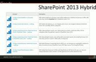 Solving the SharePoint Hybrid Deployment Dilemma