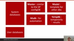 "Tuning SQL Server for SharePoint 2013"": what every SharePoint consultant should know"