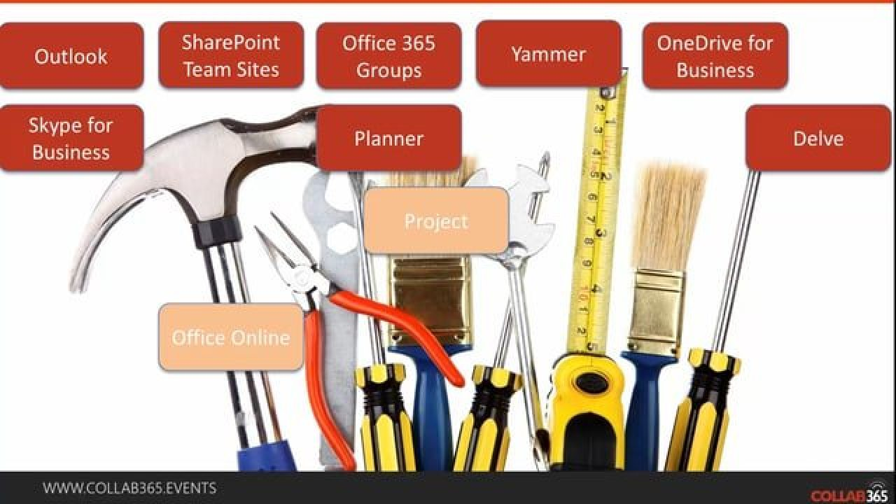 Which Office 365 collaboration tools do we use and for what
