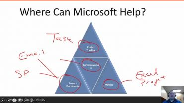 Project Management with Microsoft tools